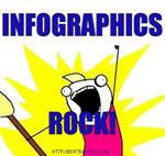 Infographics_Rock